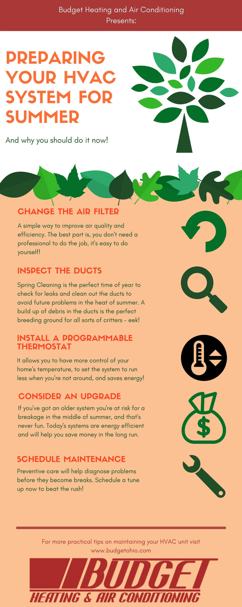 Tips for preparing your HVAC system for summer.